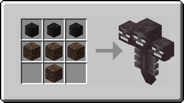 Meet The Wither Minecraft